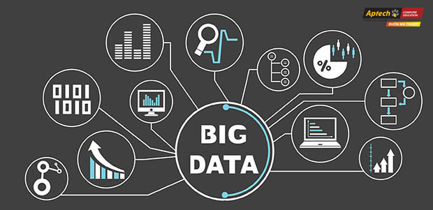 Big Data aptechbmt
