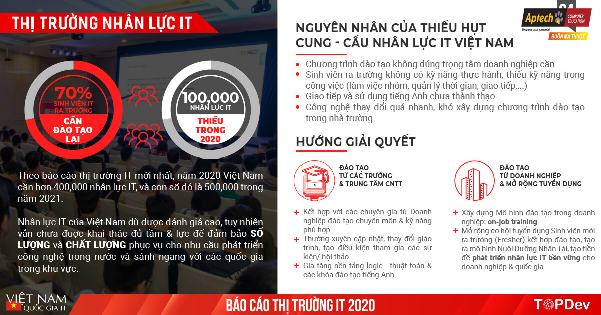 Toan Canh Thi Truong IT Viet Nam 2020 25
